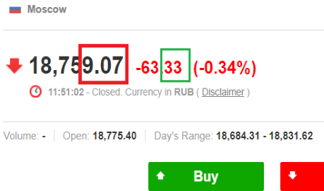 หวยหุ้นรัสเซีย